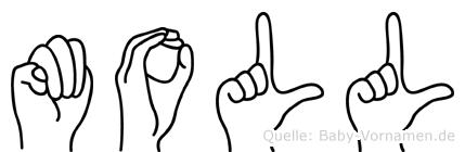 Moll in Fingersprache für Gehörlose