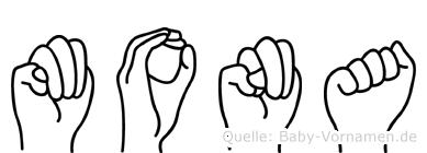 Mona in Fingersprache für Gehörlose