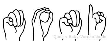 Moni in Fingersprache für Gehörlose