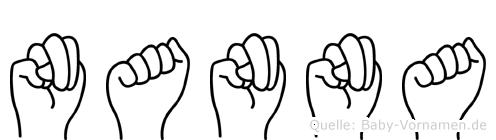 Nanna im Fingeralphabet der Deutschen Gebärdensprache