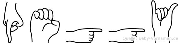 Peggy in Fingersprache für Gehörlose