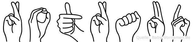 Rotraud im Fingeralphabet der Deutschen Gebärdensprache