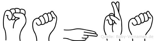 Sahra im Fingeralphabet der Deutschen Gebärdensprache