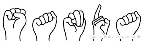 Sanda im Fingeralphabet der Deutschen Gebärdensprache