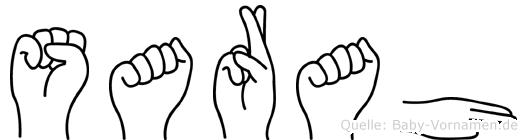 Sarah in Fingersprache für Gehörlose