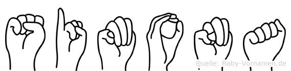 Simona im Fingeralphabet der Deutschen Gebärdensprache