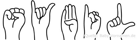 Sybil im Fingeralphabet der Deutschen Gebärdensprache
