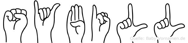 Sybill im Fingeralphabet der Deutschen Gebärdensprache