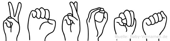 Verona im Fingeralphabet der Deutschen Gebärdensprache