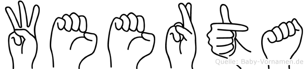 Weerta im Fingeralphabet der Deutschen Gebärdensprache
