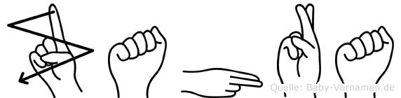 Zahra in Fingersprache für Gehörlose