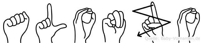 Alonzo im Fingeralphabet der Deutschen Gebärdensprache
