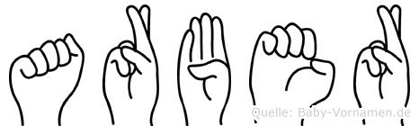 Arber in Fingersprache für Gehörlose