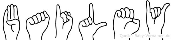 Bailey im Fingeralphabet der Deutschen Gebärdensprache