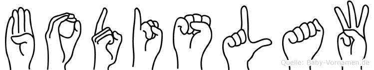 Bodislaw in Fingersprache für Gehörlose