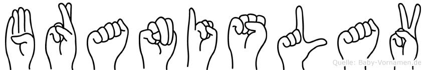 Branislav in Fingersprache für Gehörlose