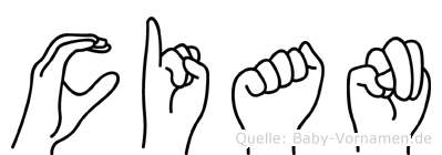 Cian im Fingeralphabet der Deutschen Gebärdensprache