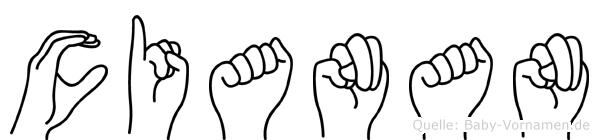Cianan im Fingeralphabet der Deutschen Gebärdensprache