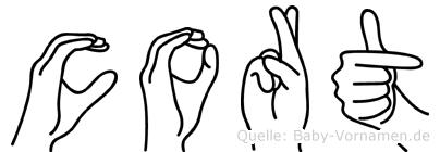 Cort im Fingeralphabet der Deutschen Gebärdensprache