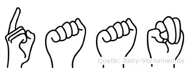 Daan im Fingeralphabet der Deutschen Gebärdensprache