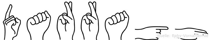 Darragh in Fingersprache für Gehörlose