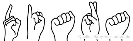 Diara im Fingeralphabet der Deutschen Gebärdensprache