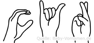 Cyr in Fingersprache für Gehörlose