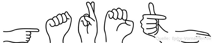 Gareth im Fingeralphabet der Deutschen Gebärdensprache