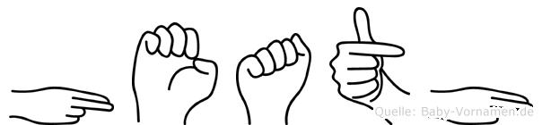 Heath im Fingeralphabet der Deutschen Gebärdensprache