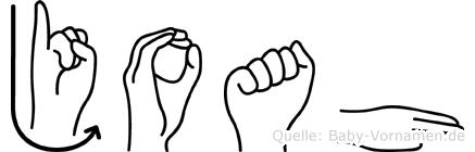 Joah in Fingersprache für Gehörlose