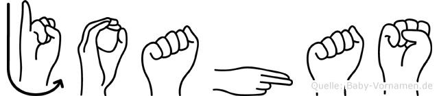 Joahas im Fingeralphabet der Deutschen Gebärdensprache