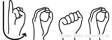 Joao im Fingeralphabet der Deutschen Gebärdensprache