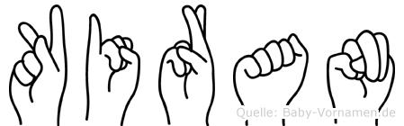 Kiran im Fingeralphabet der Deutschen Gebärdensprache
