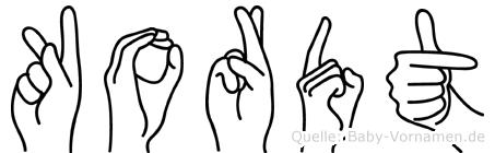 Kordt in Fingersprache für Gehörlose