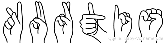 Kurtis im Fingeralphabet der Deutschen Gebärdensprache