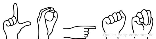 Logan im Fingeralphabet der Deutschen Gebärdensprache