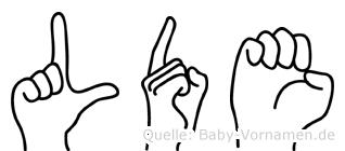 Lüde im Fingeralphabet der Deutschen Gebärdensprache