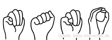 Mano im Fingeralphabet der Deutschen Gebärdensprache