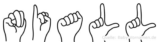 Niall im Fingeralphabet der Deutschen Gebärdensprache
