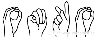 Omko im Fingeralphabet der Deutschen Gebärdensprache