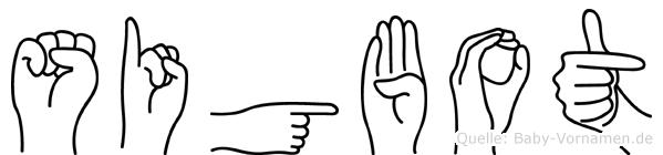 Sigbot im Fingeralphabet der Deutschen Gebärdensprache