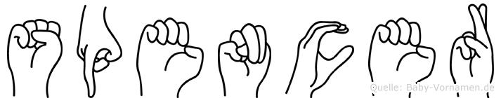 Spencer im Fingeralphabet der Deutschen Gebärdensprache
