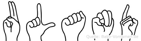 Uland im Fingeralphabet der Deutschen Gebärdensprache