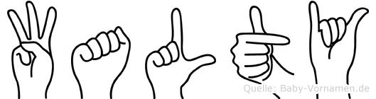 Walty im Fingeralphabet der Deutschen Gebärdensprache