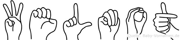Welmot in Fingersprache für Gehörlose