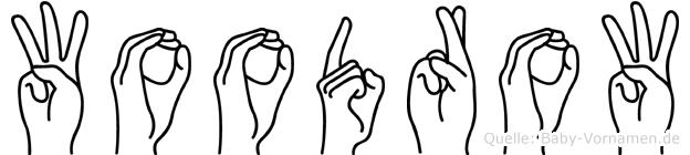 Woodrow im Fingeralphabet der Deutschen Gebärdensprache