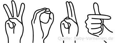 Wout im Fingeralphabet der Deutschen Gebärdensprache