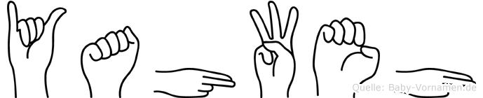 Yahweh im Fingeralphabet der Deutschen Gebärdensprache