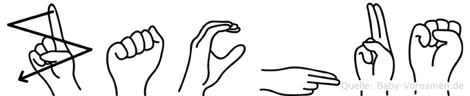 Zachäus in Fingersprache für Gehörlose