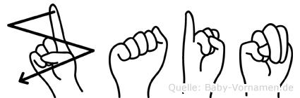 Zain in Fingersprache für Gehörlose
